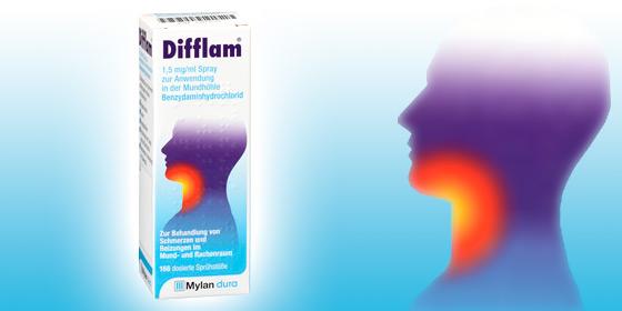 Zur Behandlung von Schmerzen und Reizungen im Mund- und Rachenraum angewendet.